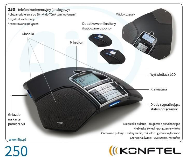 Cechy telefonu Konftel 250